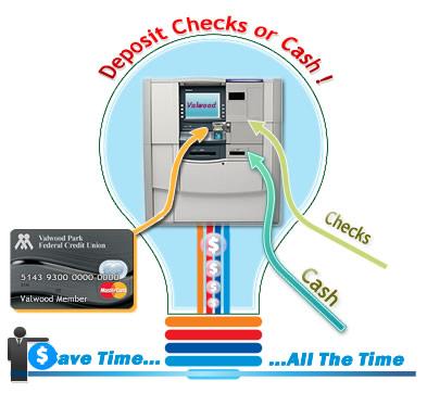 Mastercard no fee atm locator
